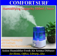 Large Capacity Silent Mode Anion Ultrasound Humidifier Air Refresh Aroma Diffuser