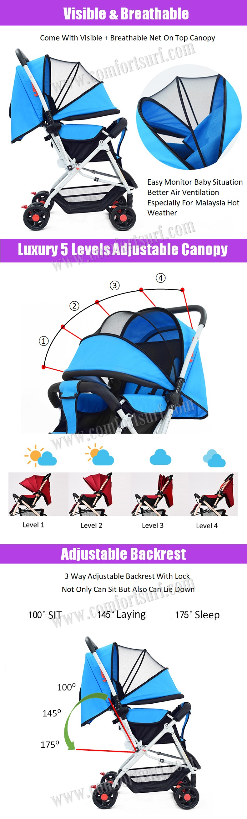 CSMall HY11 2 Two Way Facing Lightweight Baby Stroller Folding with 8X Wheels + Adjustable Backrest + Canopy + Front Suspension + Free 6 Gift