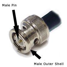 BNC / Q9 Connector
