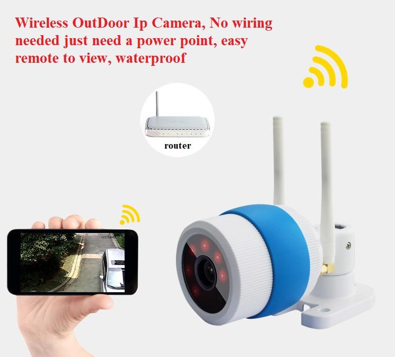 NVR DVR Wireless IP camera AHD NVR Wirelss System