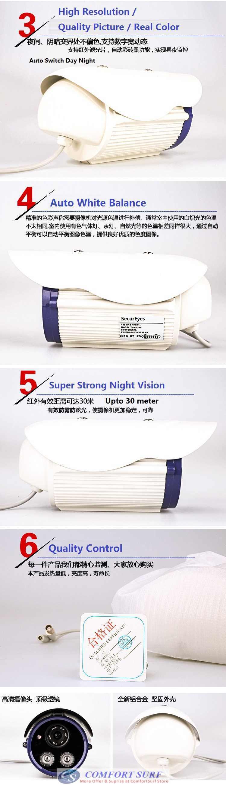 ecurEyes Original HD 1280 TVL 1/4 CMOS HD CCD CCTV Bullet Outdoor Color Camera