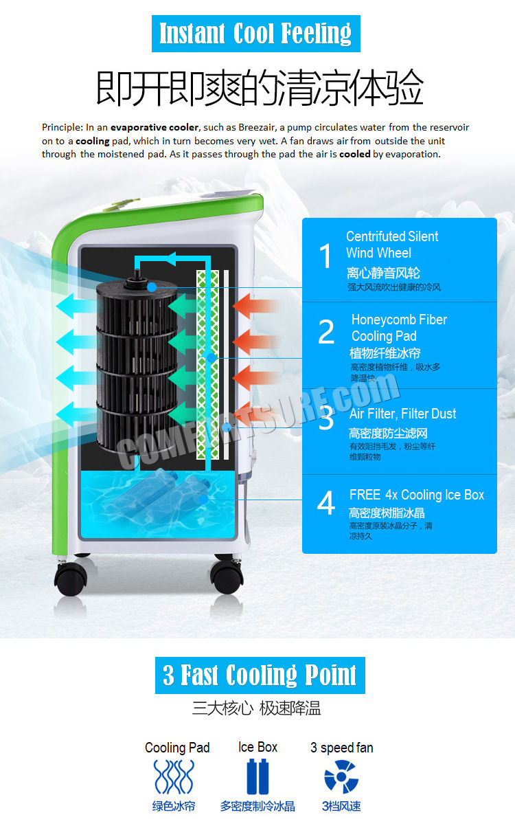 Portable Home Evaporative Air Cooler End 10 2 2019 5 01 Pm